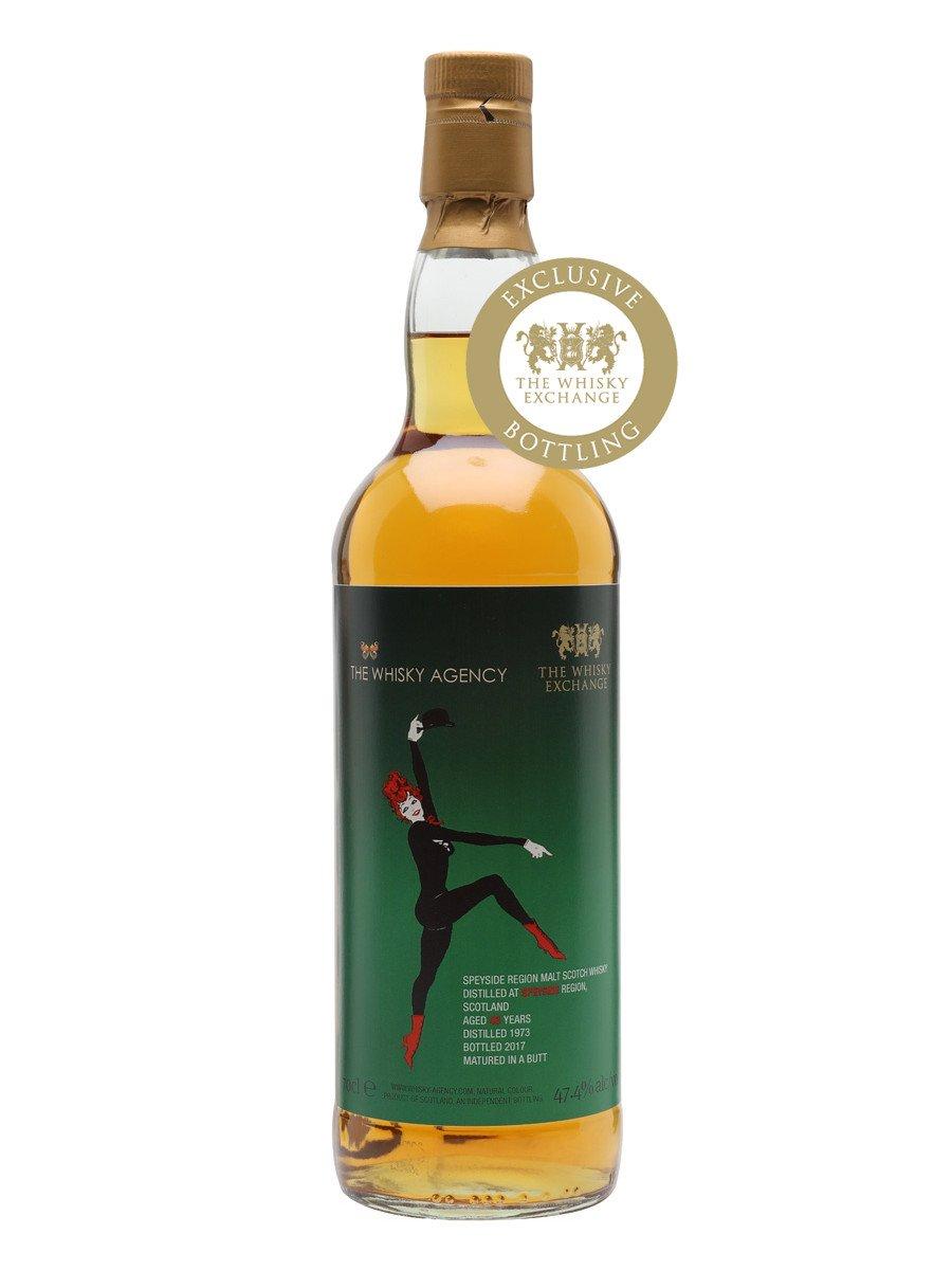 TWE whisky agency